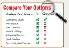 Small Business Owners Looking For Immediate Cash