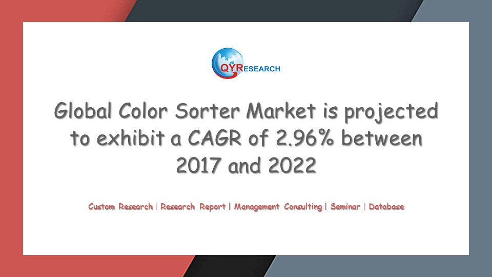 Global Color Sorter Market is projected to exhibit a CAGR of 2.96% between 2017 and 2022
