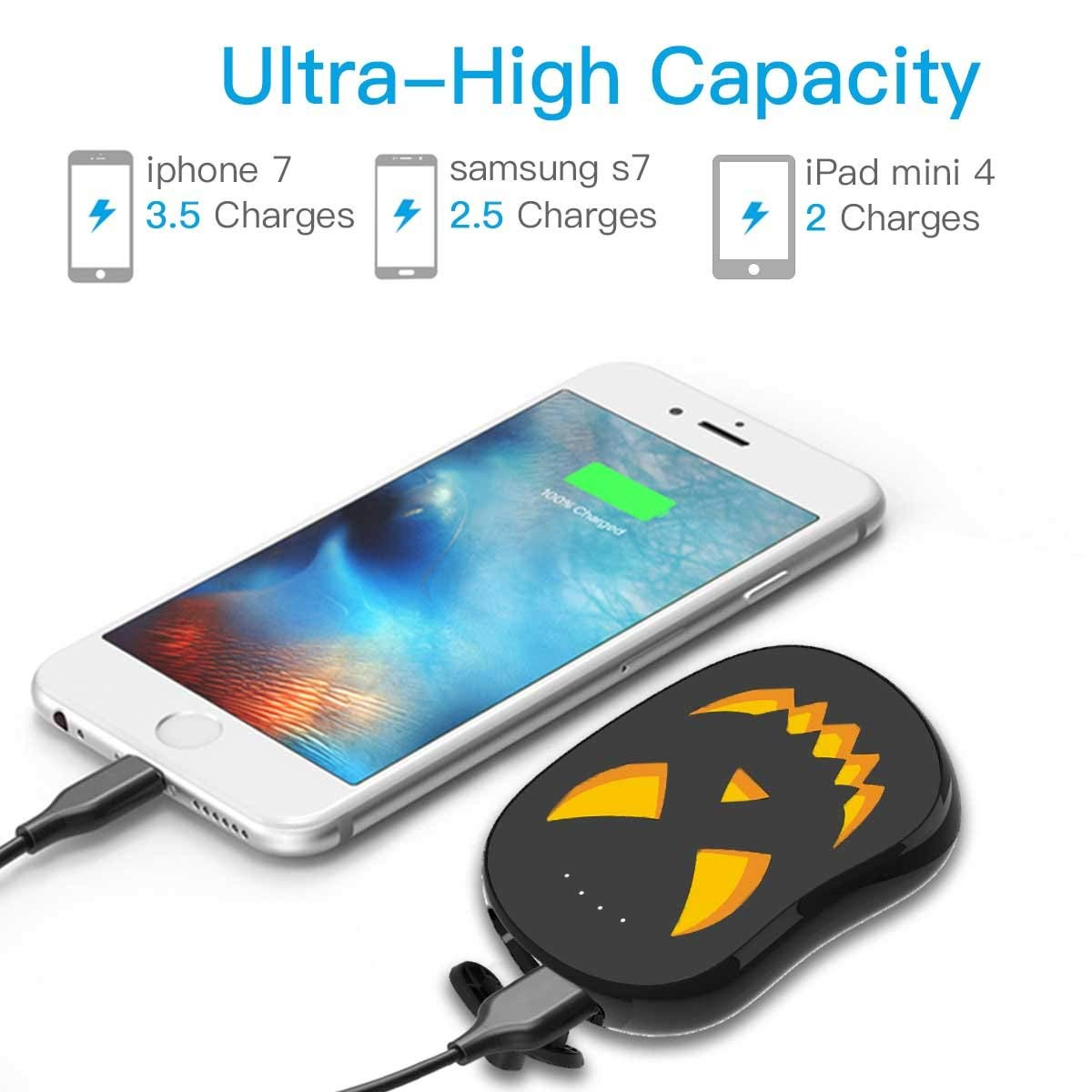 Portable 10000mAh Charger Power Bank, for iPhone, iPad, Samsung and Galaxy