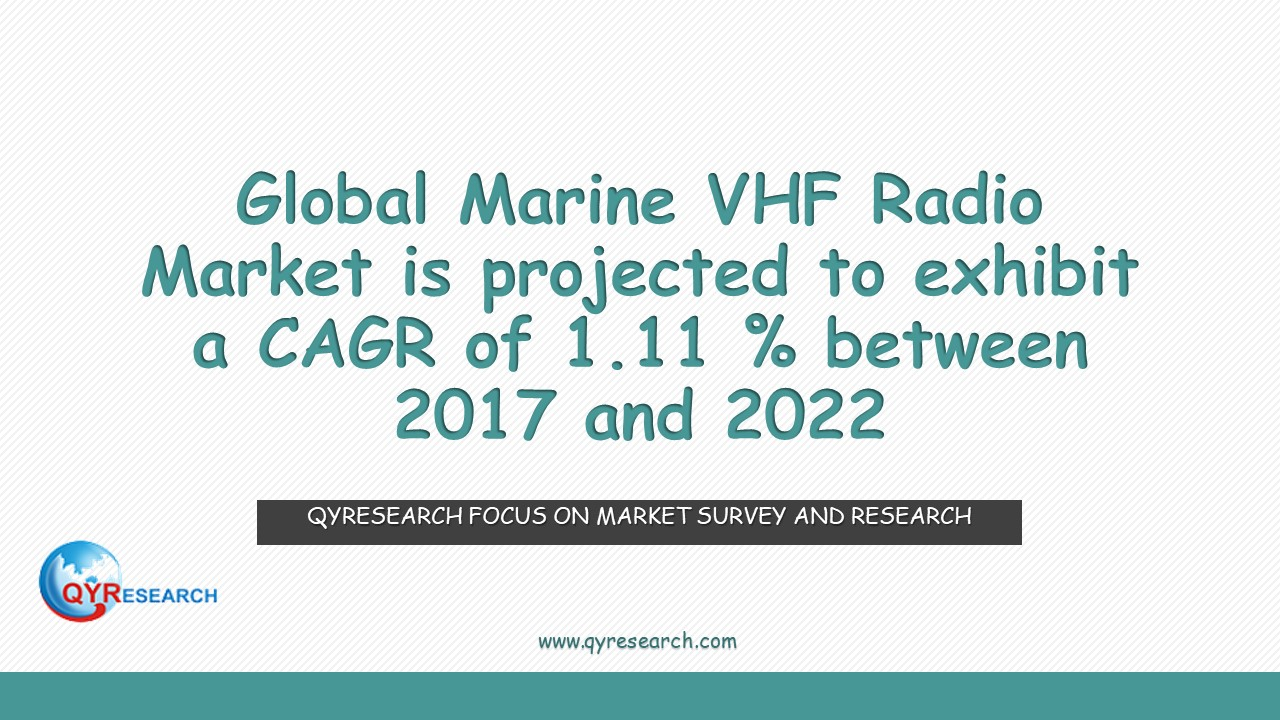 Global Marine VHF Radio Market is projected to exhibit a CAGR of 1.11 % between 2017 and 2022