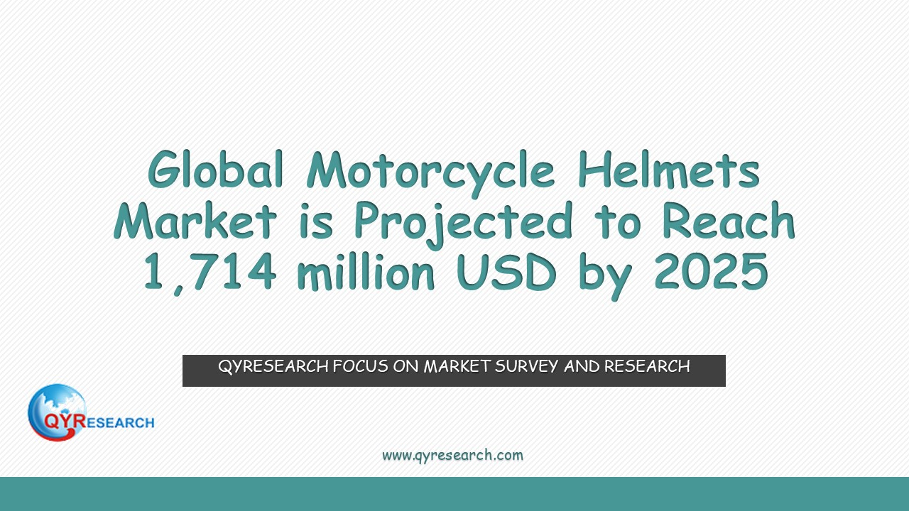 Global Motorcycle Helmets Market is Projected to Reach 1,714 million USD by 2025