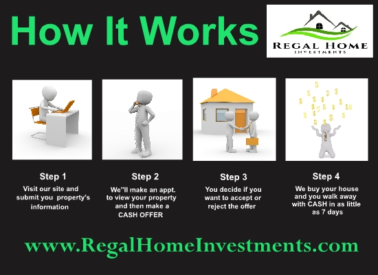Let Us Solve Your Real Estate Needs in Petworth, DC!  Any condition!