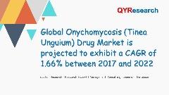 Global Onychomycosis (Tinea Unguium) Drug Market Research