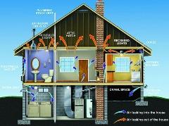 Insulation Contractors MA | Spray Foam Contractor in MA | Crawl Space Insulation