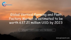 Global Vertical Farming and Plant Factory Market Research