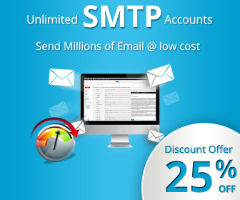 Email marketing is directly marketing