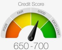Credit Repair - Watch 10 min. video