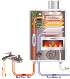 Contact for Tankless water heater repair service install