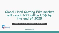 Global Hard Coating Film market will reach 630 million US$ by the end of 2025