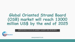 Global Oriented Strand Board (OSB) market will reach 13000 million US$ by the end of 2025