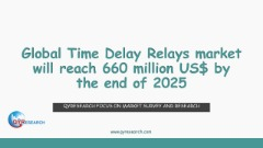 Global Time Delay Relays market will reach 660 million US$ by the end of 2025