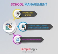 Characteristics of successful school management