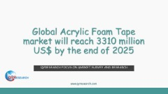 Global Acrylic Foam Tape market will reach 3310 million US$ by the end of 2025