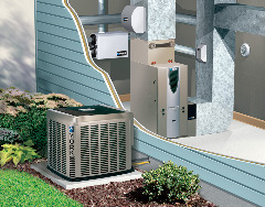 Get the AC Functioning Back to Normal with AC Repair Miami Gardens