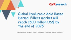 Global Hyaluronic Acid Based Dermal Fillers market will reach 1500 million US$ by the end of 2025