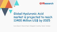 Global Hyaluronic Acid market is projected to reach 13400 Million US$ by 2025