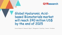 Global Hyaluronic Acid-based Biomaterials market will reach 240 million US$ by the end of 2025