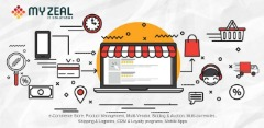 Retail Ecommerce Software Solutions | Retail App Development - Myzeal IT Solutions LLC