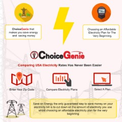 Compare Electric Rates|Texas Electric Company|Texas Electric Rates|Power to choose
