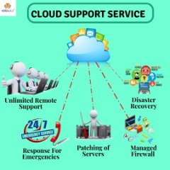 Best NOC center provides top Cloud Support Services