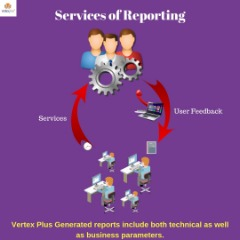 Get instant Reporting Service by USA's top NOC center, Contact Here