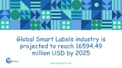 Global Smart Labels industry is projected to reach 16594.49 million USD by 2025